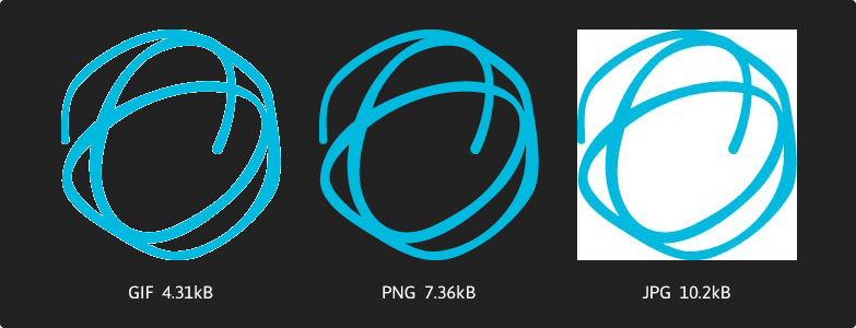 Comparison of gif, png and jpg exports of the Switch logo