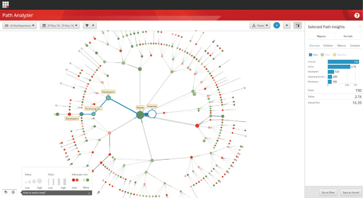 Screenshot of the path analyser visualisation tool