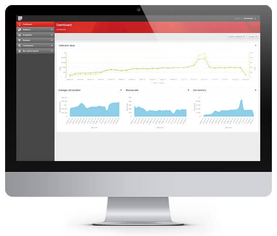 Sitecore 8 Analytics Dashboard
